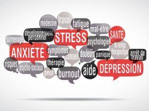nuage de mots bulles : Stress